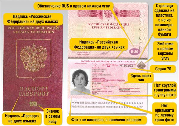 Дни подачи документов на загранпаспорт